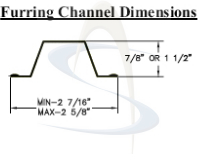 Drywall Furring Hat Channel