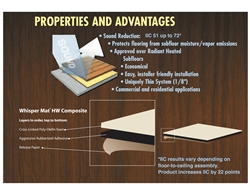 Whispermat Underlayment Soundproofing For Hardwood Floors